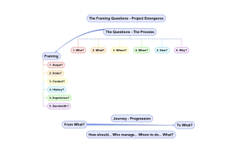 The Framing Questions - Project Emergence